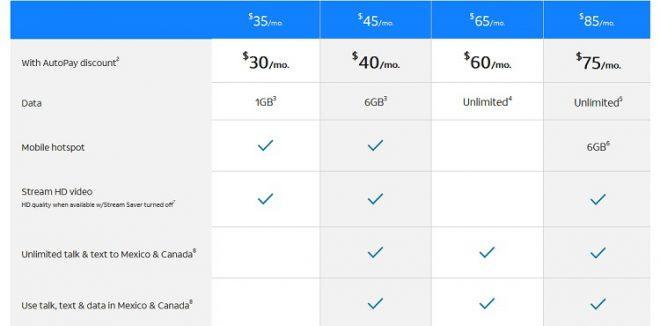 AT&Tプリペイド料金表